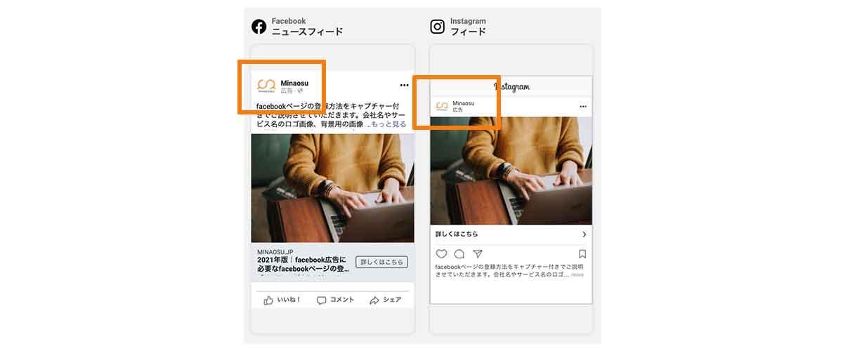 facebook広告の主体者表記について